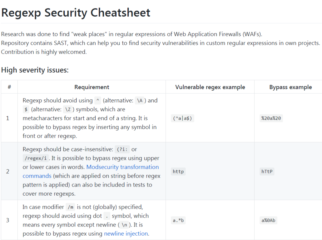 Regexp Security Checklist OWASP